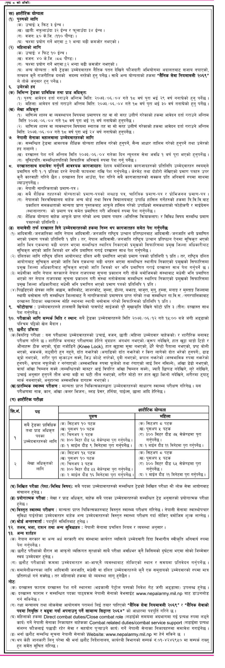 Technical & Non Technical Post Nepal Army