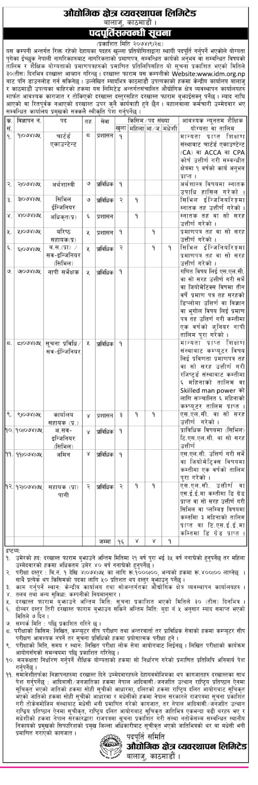 Charter Accountant, Civil Engineer, Officer & Other